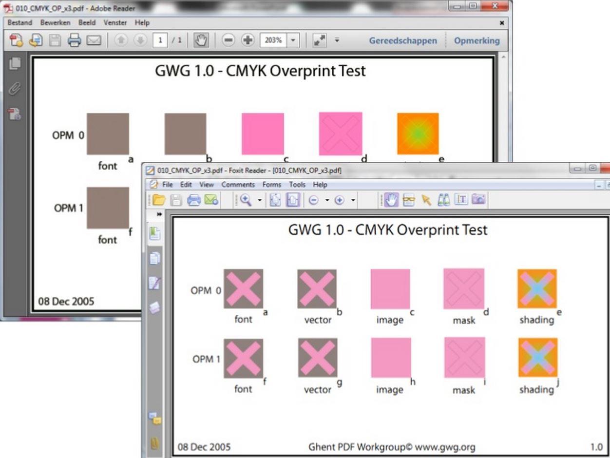 'Introductie en opfrissing PDF' en 'PDF tools en test suites'
