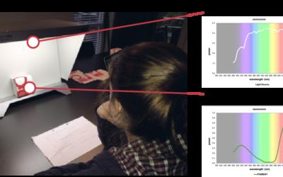 VIGC-infodesk: Verpakkingen en metamerie